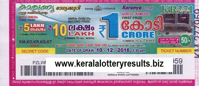 Results of lottery Karunya KR 259