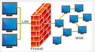 Protect Your LAN Network From Hackers