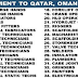 LARGE RECRUITMENT TO A LEADING OIL & GAS COMPANY FOR QATAR, OMAN & UAE