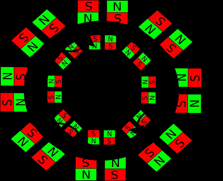 magnetmotor gegenläufer für elektromagnetische erzeugung von