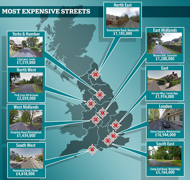 """britain's most expensive  streets with highest real estate prices """