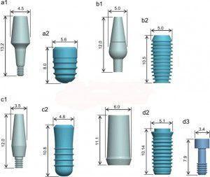 Implant Nha khoa tiêu chuẩn quốc tế