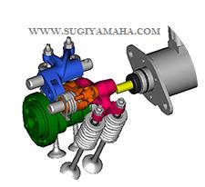 YAMAHA NMAX : VARIABLE VALVE ACTUATION Variable Valve Aktuasi (VVA) adalah teknologi unik yang dikembangkan oleh Yamaha yang mengatur pembakaran bahan bakar pada kecepatan yang berbeda. sistem akan menyesuaikan asupan bahan bakar dengan kekuatan percepatan digunakan sebagai titik pergeseran. Penerapan sistem ini, memungkinkan torsi yang kuat pada kecepatan rendah dan daya pada kecepatan tinggi. Perasaan ini percepatan linear memberikan ekonomi bahan bakar yang baik dalam rentang kecepatan yang berbeda yang memungkinkan pengendara untuk mendapatkan yang paling dari setiap perjalanan.