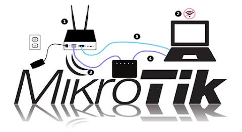 Pengertian dan Jenis MikroTik Pada Jaringan Komputer
