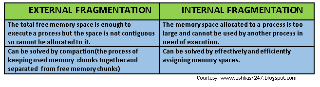 difference between internal and external proposals Internal vs external stakeholders stakeholders refer to individuals, groups, or organizations that are concerned with the performance of a business stakeholders are concerned with business activities because they will be directly or indirectly affected by performance of the business.