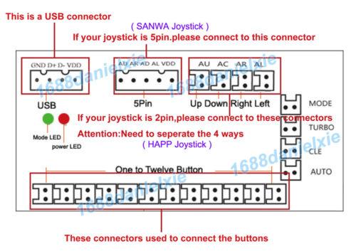 2 player bartop arcade build: wiring the arcade stick & ons on usb  block diagram