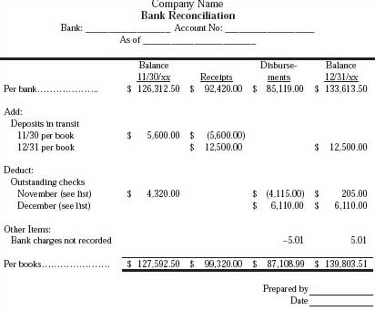 bank account reconciliation template dzeo - bank account reconciliation template
