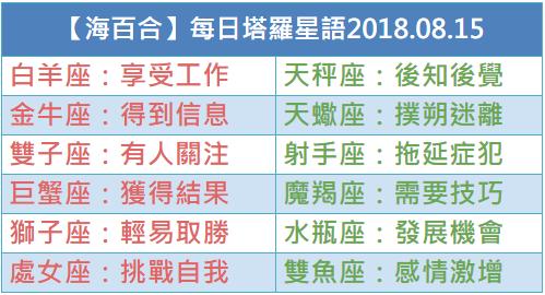 【海百合】每日塔羅星語2018.08.15