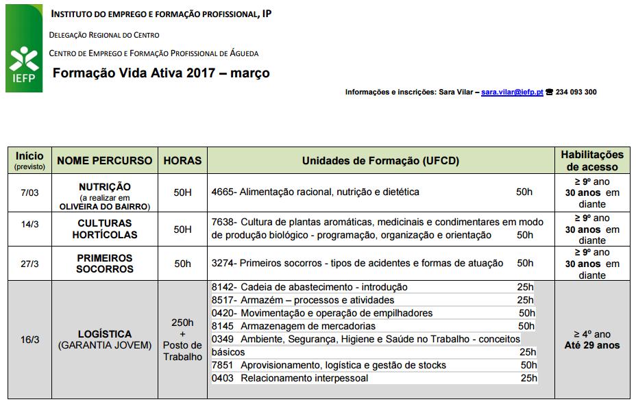 Cursos Vida Ativa em Águeda e Oliveira do Bairro (Março 2017)