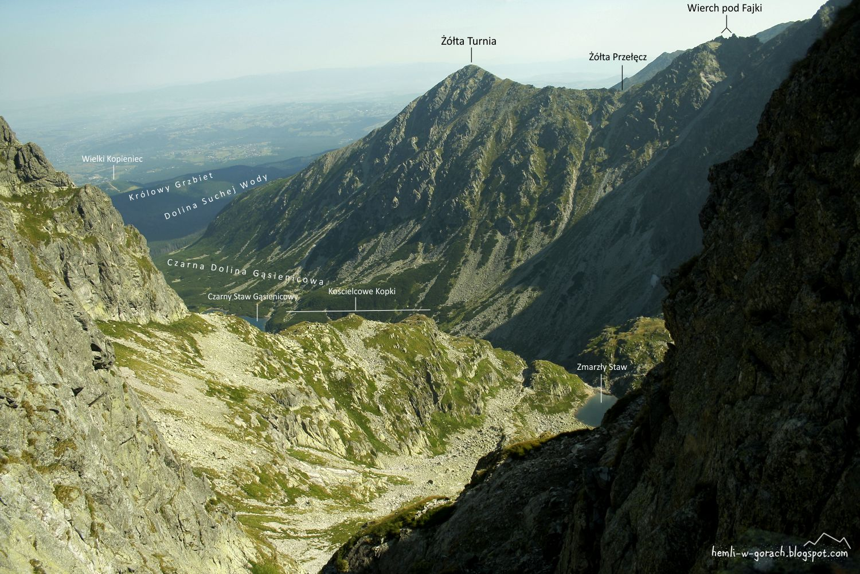 Panorama z Zawratu