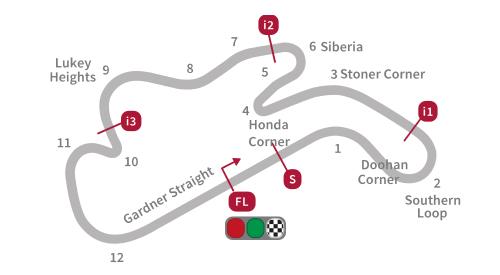 Jadwal MotoGP 2016 Phillip Island Australia Trans7