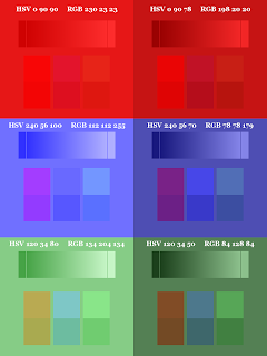 Color Pattern; Small Blocks on Top; Mode Overlay