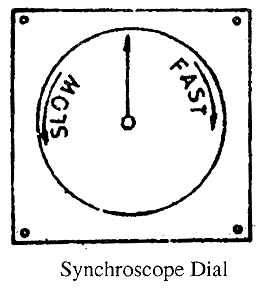 electrical topics: Application of Synchroscopes