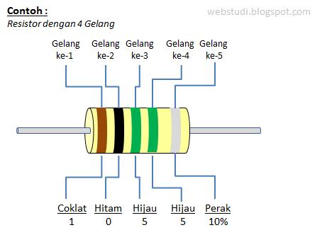 contoh-soal-resistor-5-kode-warna