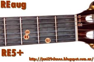 acorde guitarra chord guitar