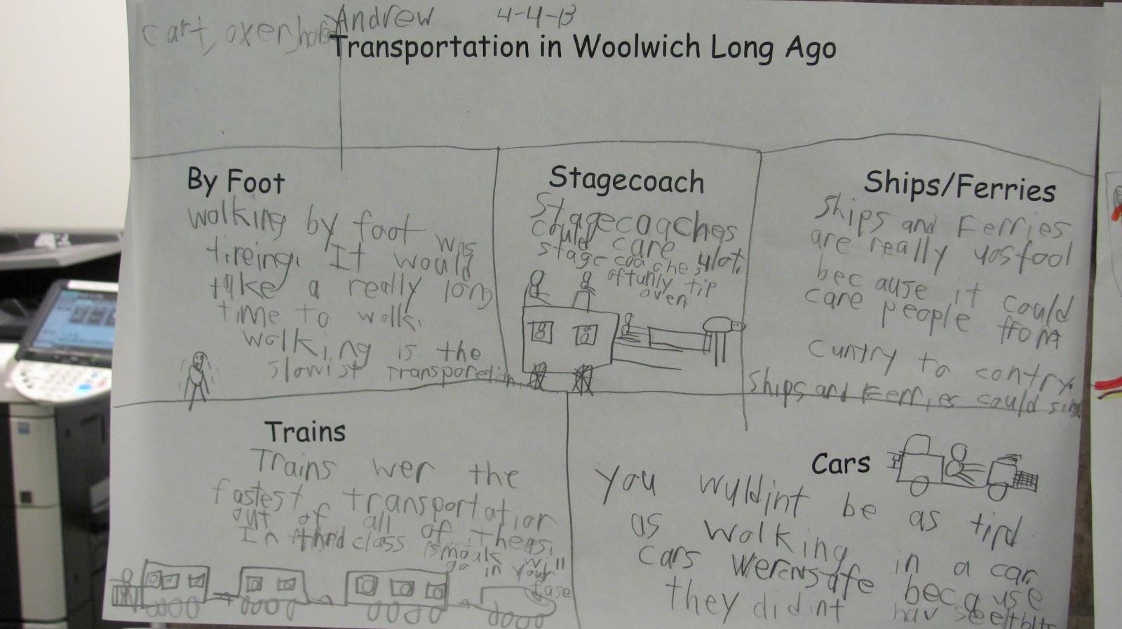 Mrs. Pols's Second Grade: Transportation Long Ago Posters