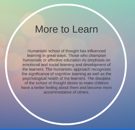 emotional influence on learning Over the past few decades, research has shown that emotions have an effect on many of the processes involved in learning it's safe to say that emotions are an influence on perception, attention, motivation, and the encoding and retrieval of information.