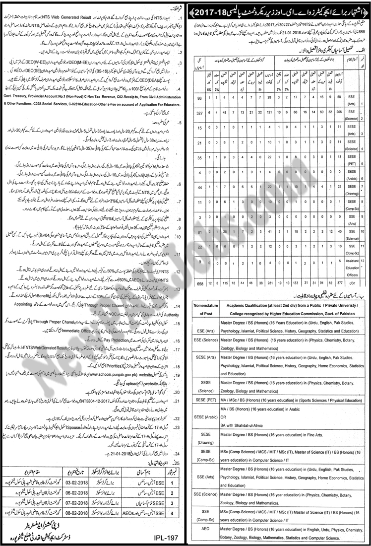 AEOs Educators Jobs for 2017 2018 Punjab School in Sheikhupura