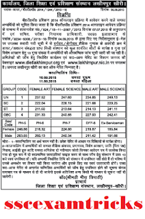 up btc Lakhimpur cut off