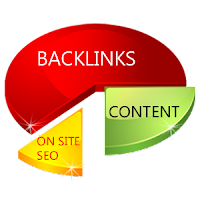 Meaning Importance Backlinks
