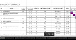 Jadwal dan Lokasi SKD CPNS Periode II 2017