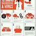 10 Signs that your computer has a virus