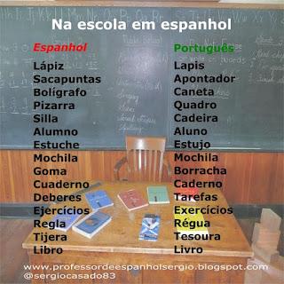 La escuela en portugués