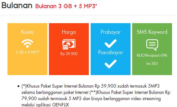 Daftar update terbaru paket Internet indosat ooredoo