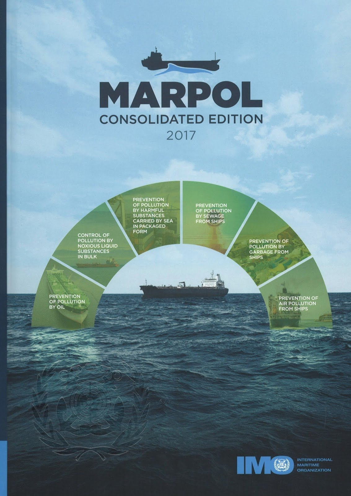 MARINE AND MARITIME TECHNOLOGY: SUMMARY OF MARPOL