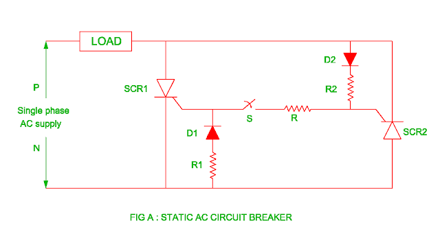 static ac circuit breaker