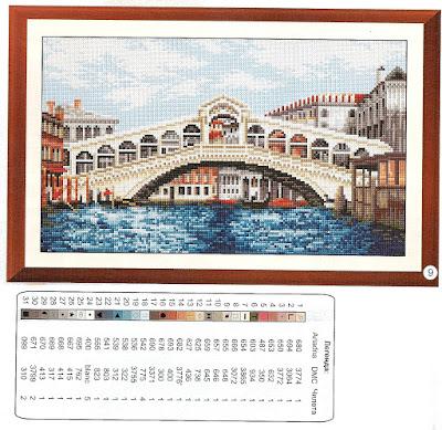 schema venezia, ponte di rialto