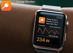 IPhone Apple Watch Appliance Energy Monitoring App