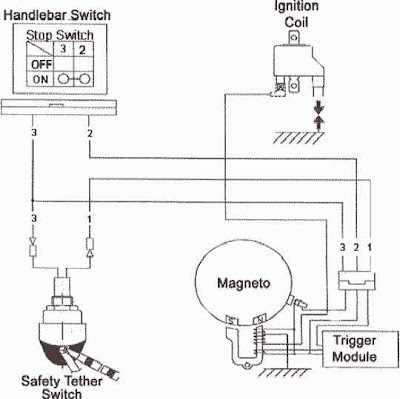 ETon ATV Rascal 40 Ignition System Wiring Diagram | All about Wiring Diagrams