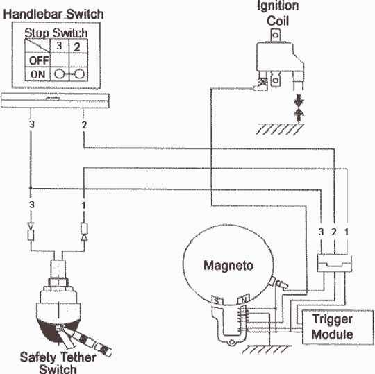 Wiring Diagram For Motorhome How To Draw Lewis Dot Diagrams E-ton Atv Rascal 40 Ignition System | All About
