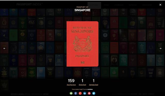 Paspor Singapura dinobatkan Paling Sakti di Tahun 2017, Indonesia Bagaimana ?