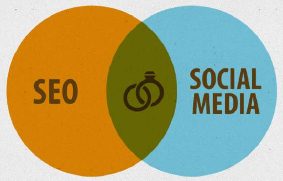 how social media impacts on SEO