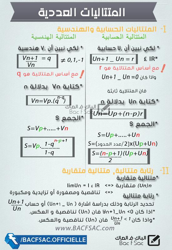 درس المتتاليات العددية للسنة 1و2 BAC