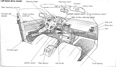 Sr20det Knock Sensor Wiring D16Z6 Knock Sensor ~ Elsavadorla
