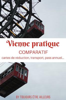 Vienna Card ? Vienna Pass ? Comparatif de quelques cartes pass et abonnements annuels permettant de visiter Vienne tout en faisant des économies. #Vienna #Wien #tips #citytrip #cityguide