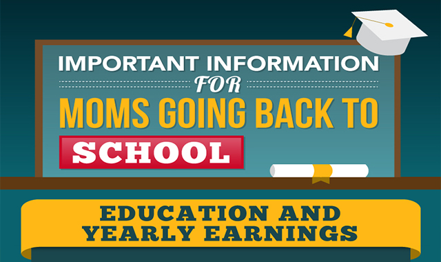 Important Information for Moms Going Back to School