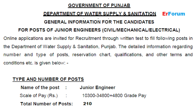 punjab-je-recruitment