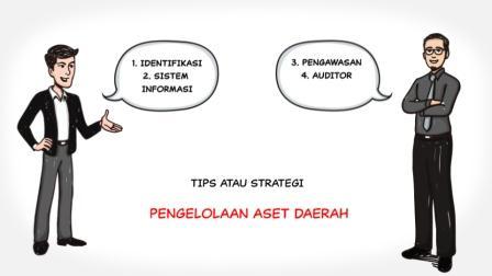 Tips manajemen aset