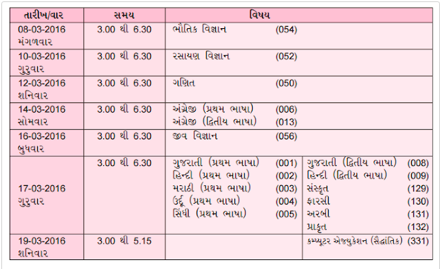 GSEB HSC Time Table 2016 Download at gseb.org