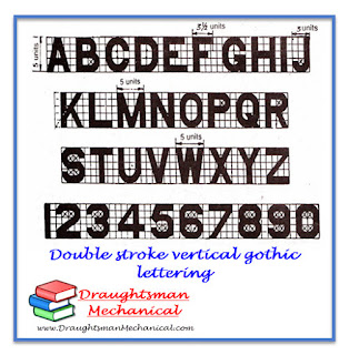 double-stroke-vertical-gothic-lettering