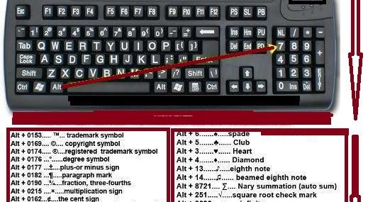 Trademark Symbol On Keyboard Vaydileforic
