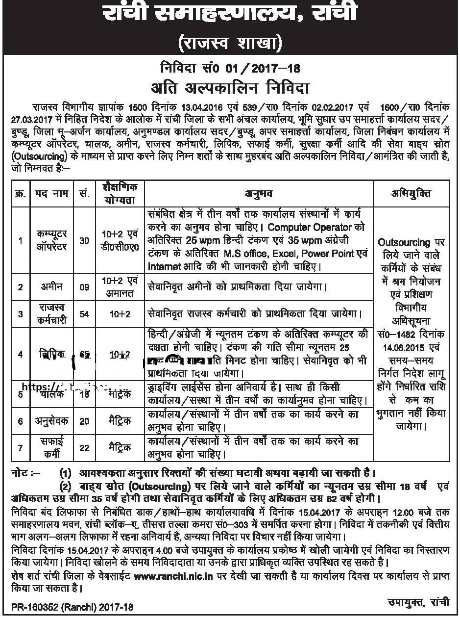 Ranchi District Revenue Department Computer Operator, Revenue Employee, Amin, Clerk, Driver, Cleaner, Anu Sevak Jobs