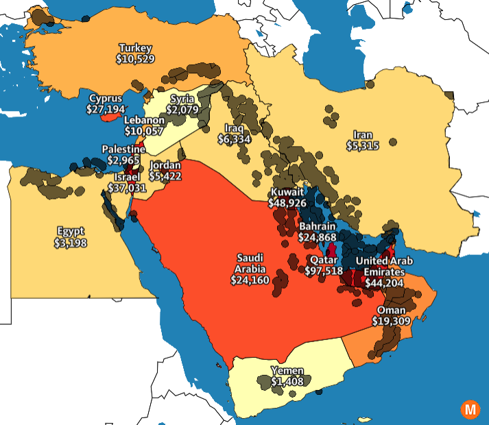 Oil deposits and GDP per capita in the Middle East