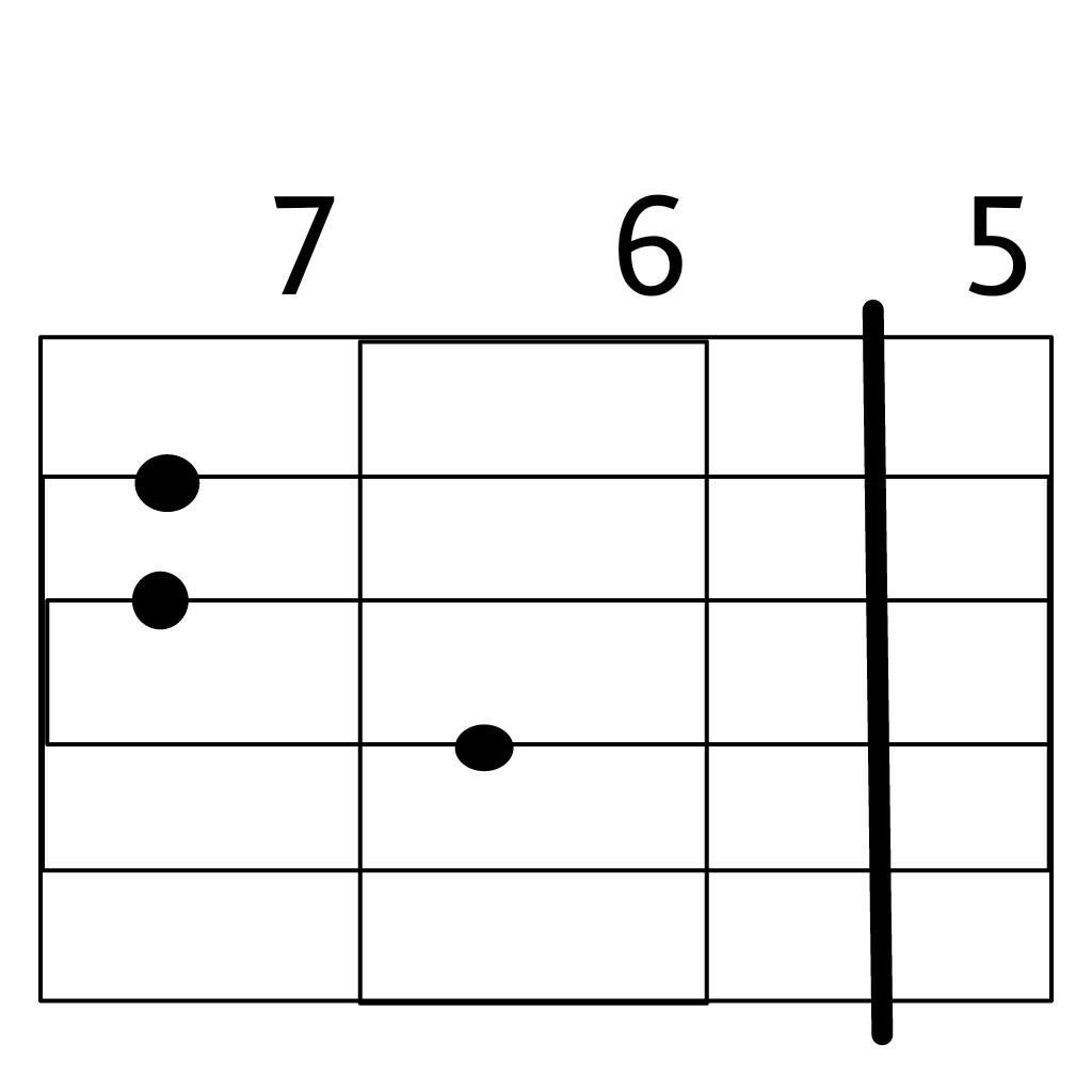 Songs Lyrics Wth Guitar Chordsenglishhindinepali A Major Chord