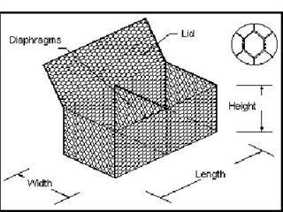 Spesifikasi bronjong