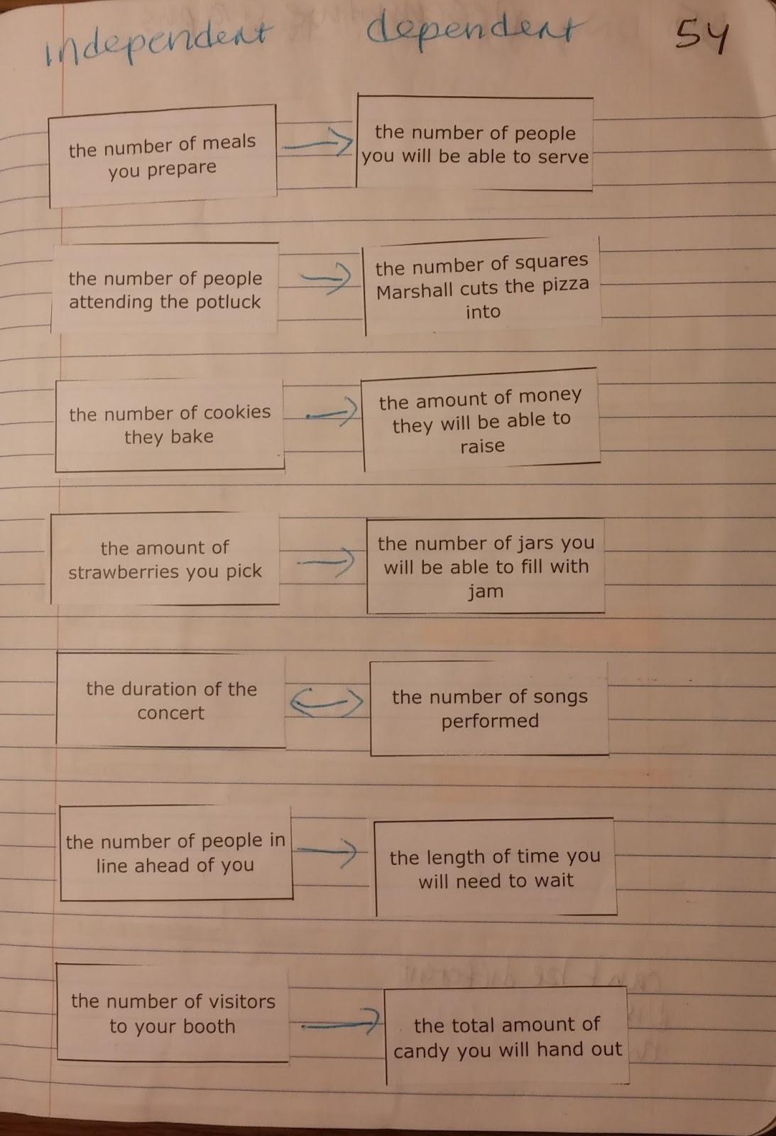 Beautiful Math Starting Functions